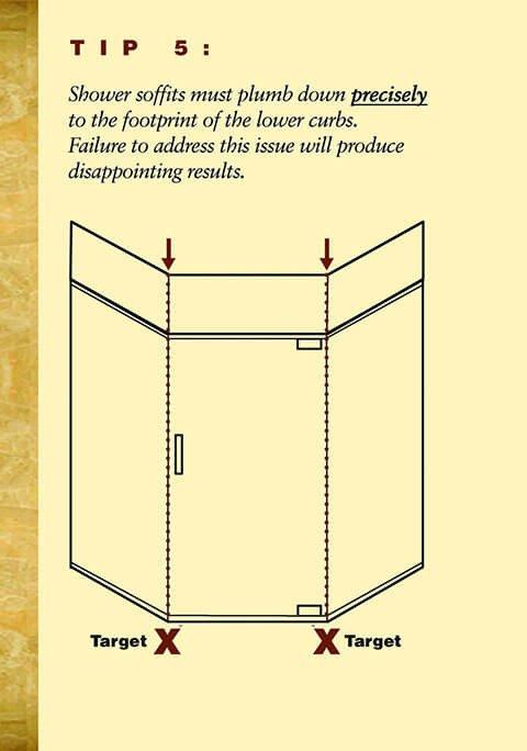 Custom Shower Door Design Tips Handbook